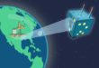 Australia's Myriota Teams Up With AIMS For Ocean Sensor Project