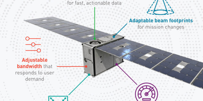 Lockheed Martin to Introduce SmartSat