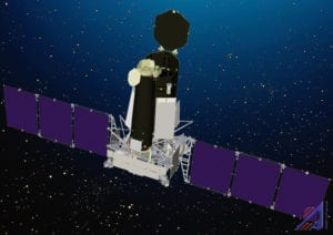 Spektr-RG Astrophysical Observatory Spacecraft
