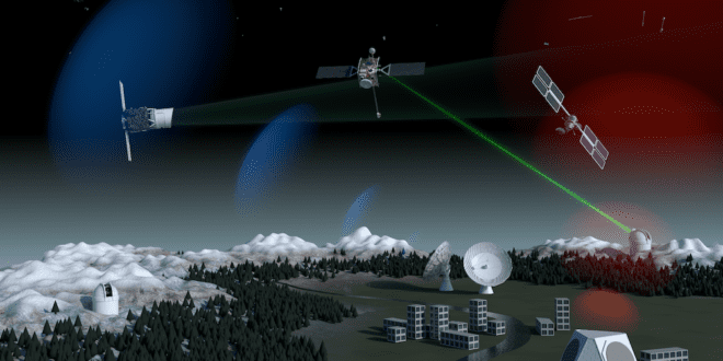 Earth-based lasers achieve daylight tracking of space debris