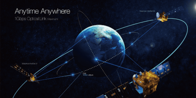 #SpaceWatchGL Coproduction: Unlocking the Power of Satellite Data with the Optical Network: A WARPSPACE Solution