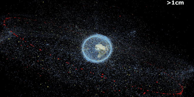 #SpaceWatchGL Opinion: Sustainability and Space Debris